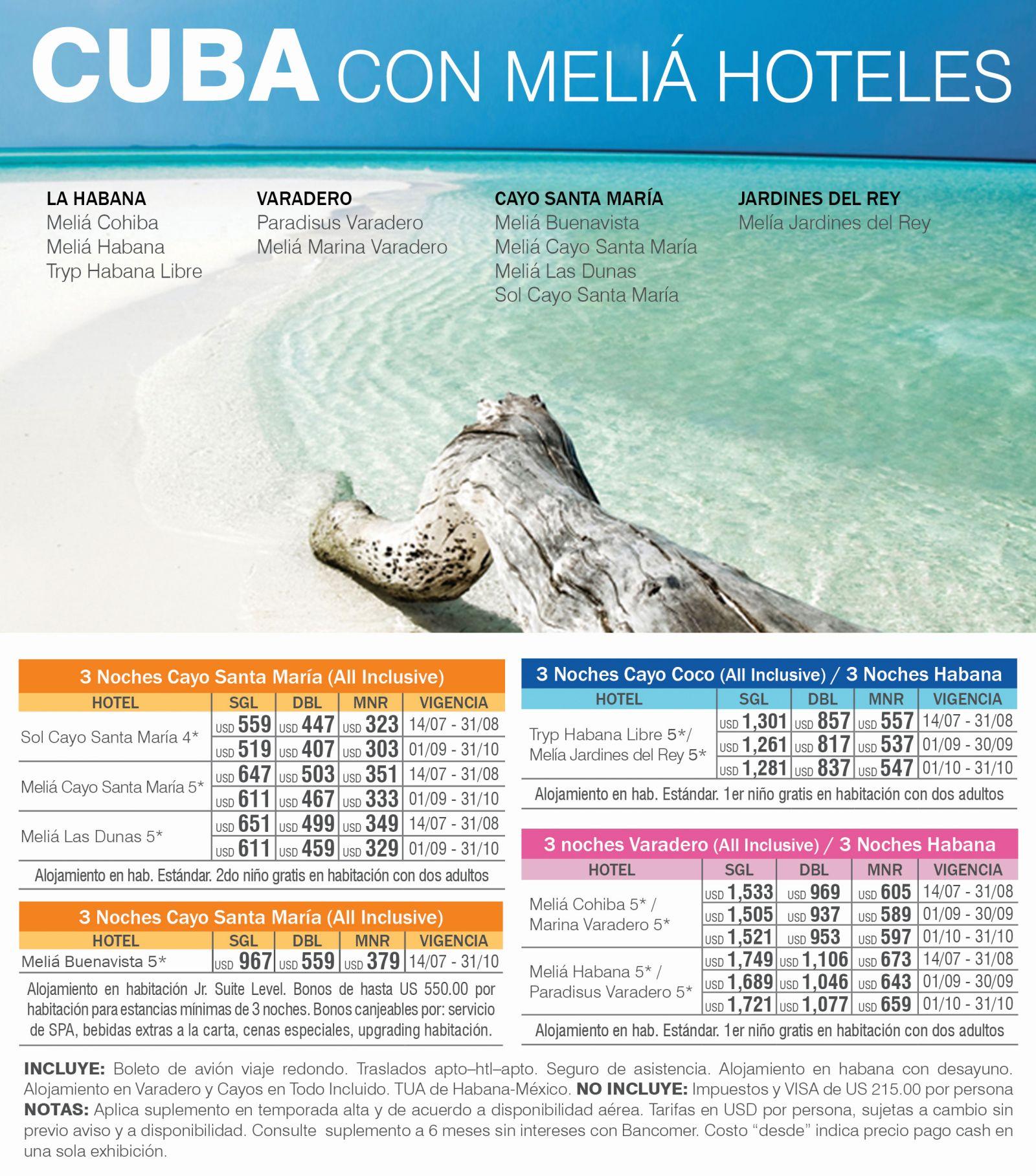 Cuba con Meliá Hoteles